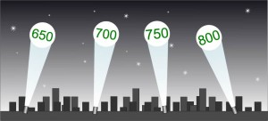 credit score spotlight [Converted]